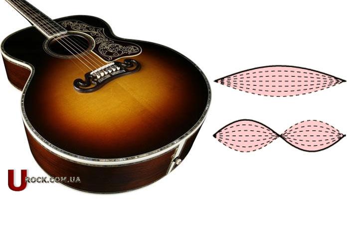 Настройка гитары вручную.
