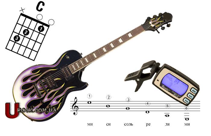 Тюнер для настройки гитары семиструнной