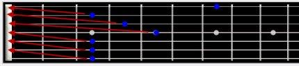 Как настроить русскую семиструнную гитару (стандартный строй). Схема