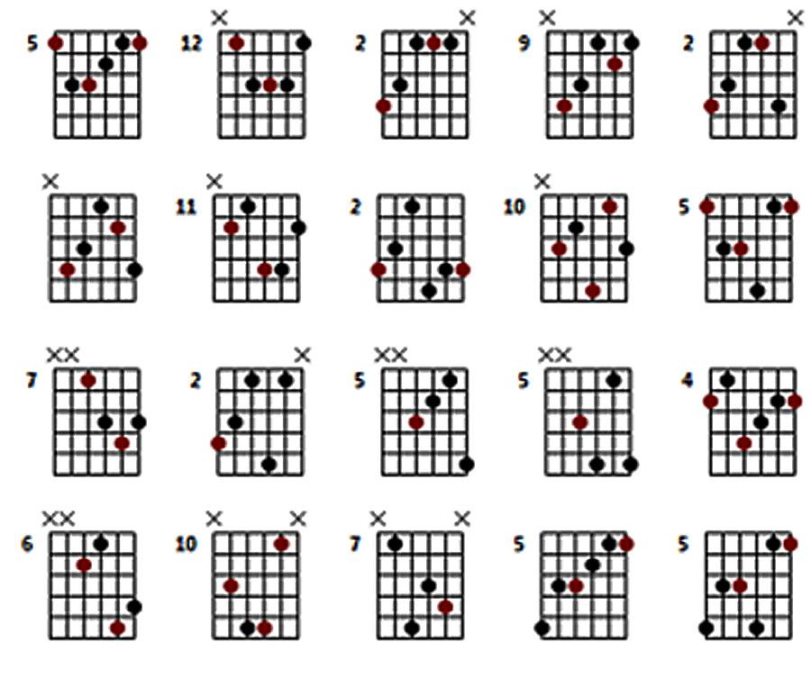Возможные варианты аккорда