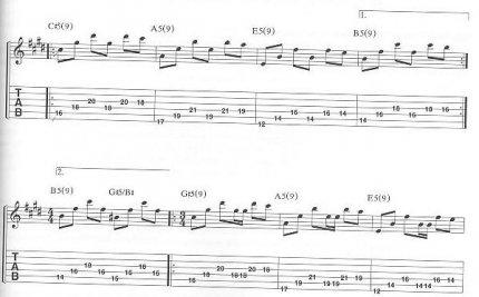 Песни на Гитаре на Одной Струне