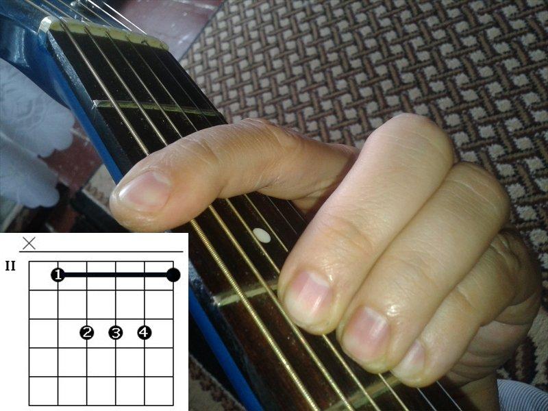 Аппликатуры аккорда c с изображениями, табулатурами и пояснениями