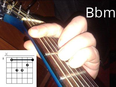 Аккорд Bm (Bbm)