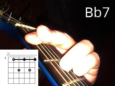 Аккорд B7 (Bb7)