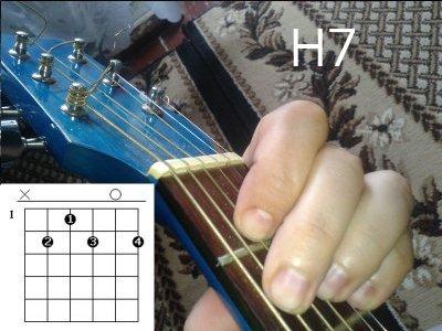 Все схемы аккорда В7 в