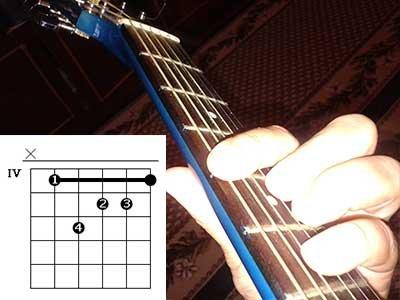 Гитара самоучитель для начинающих аккорды песни
